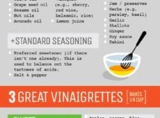 Stop buying expensive salad dressings from the supermarket